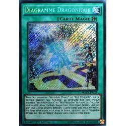 carte YU-GI-OH MACR-FR053 Diagramme Dragonique 1ED/1ST NEUF FR